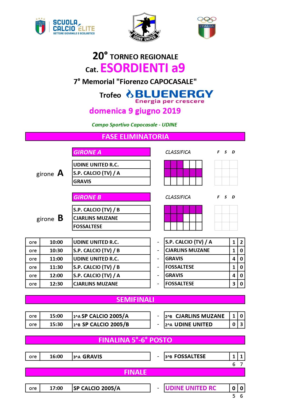 Calendario Torneo A 7 Squadre.I Nostri Tornei
